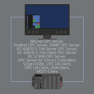 MasterOPC Multi-Protocol OPC Server